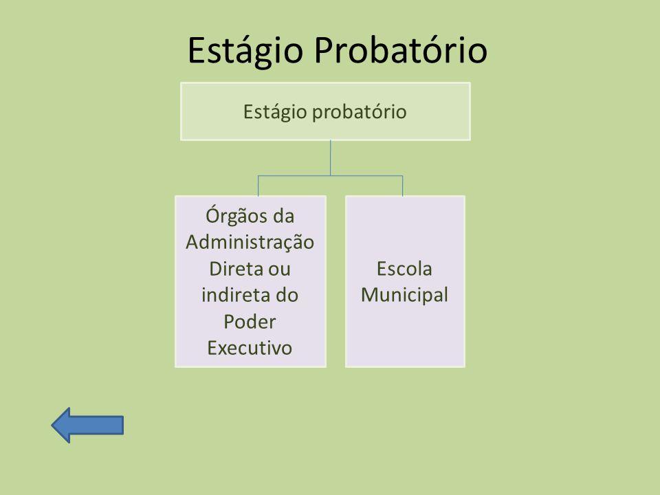 Estágio Probatório Estágio probatório Órgãos da Administração Direta ou indireta do Poder Executivo Escola Municipal