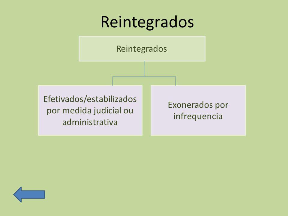 Reintegrados Efetivados/estabilizados por medida judicial ou administrativa Exonerados por infrequencia