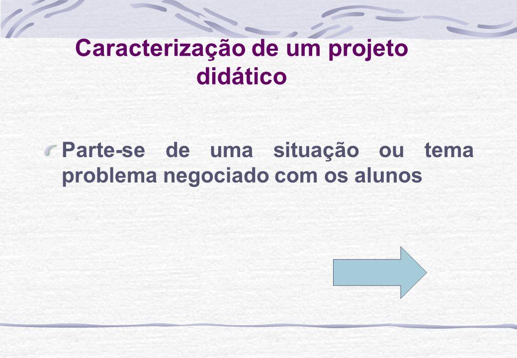 Caracterização de um projeto didático Parte-se de uma situação ou tema problema negociado com os alunos