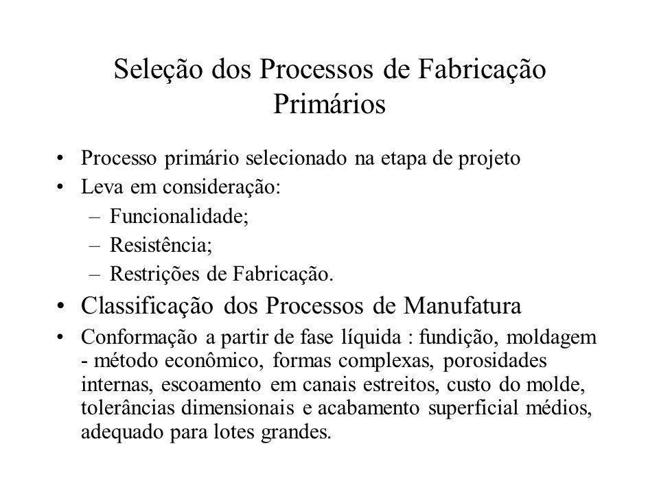 Seleção dos Processos de Fabricação Primários Processo primário selecionado na etapa de projeto Leva em consideração: –Funcionalidade; –Resistência; –