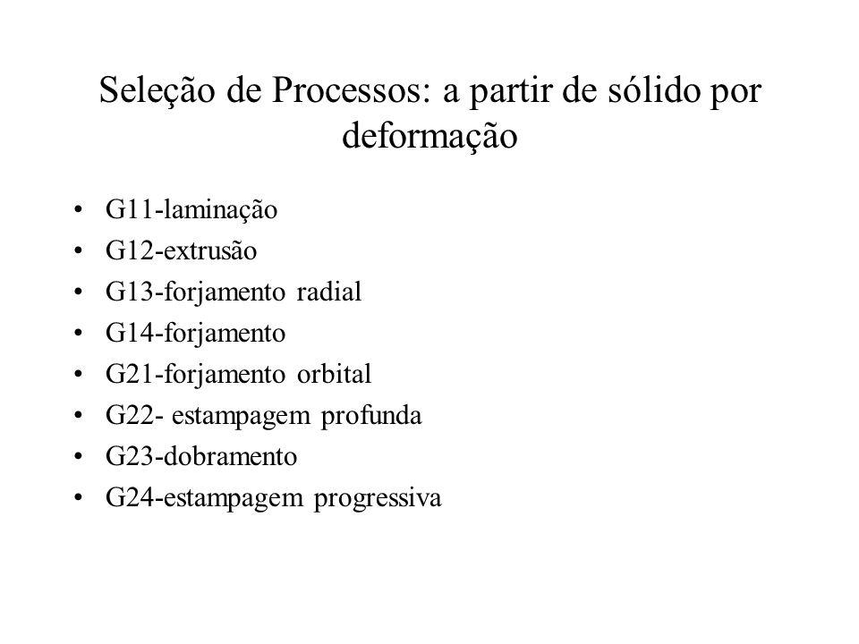 Seleção de Processos: a partir de sólido por deformação G11-laminação G12-extrusão G13-forjamento radial G14-forjamento G21-forjamento orbital G22- es
