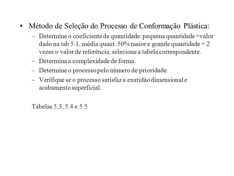 Método de Seleção do Processo de Conformação Plástica: –Determine o coeficiente de quantidade: pequena quantidade =valor dado na tab 5.1, média quant.