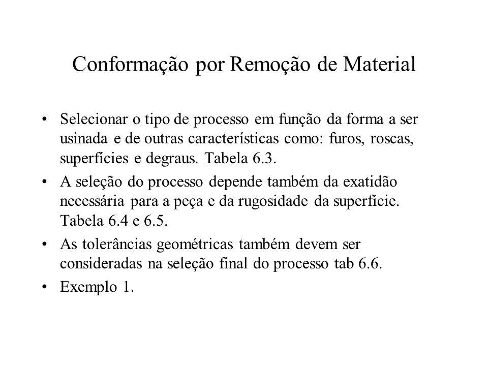 Conformação por Remoção de Material Selecionar o tipo de processo em função da forma a ser usinada e de outras características como: furos, roscas, su
