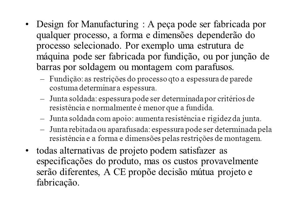 Design for Manufacturing : A peça pode ser fabricada por qualquer processo, a forma e dimensões dependerão do processo selecionado. Por exemplo uma es