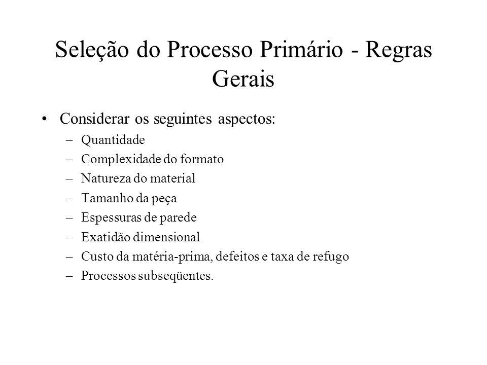 Seleção do Processo Primário - Regras Gerais Considerar os seguintes aspectos: –Quantidade –Complexidade do formato –Natureza do material –Tamanho da