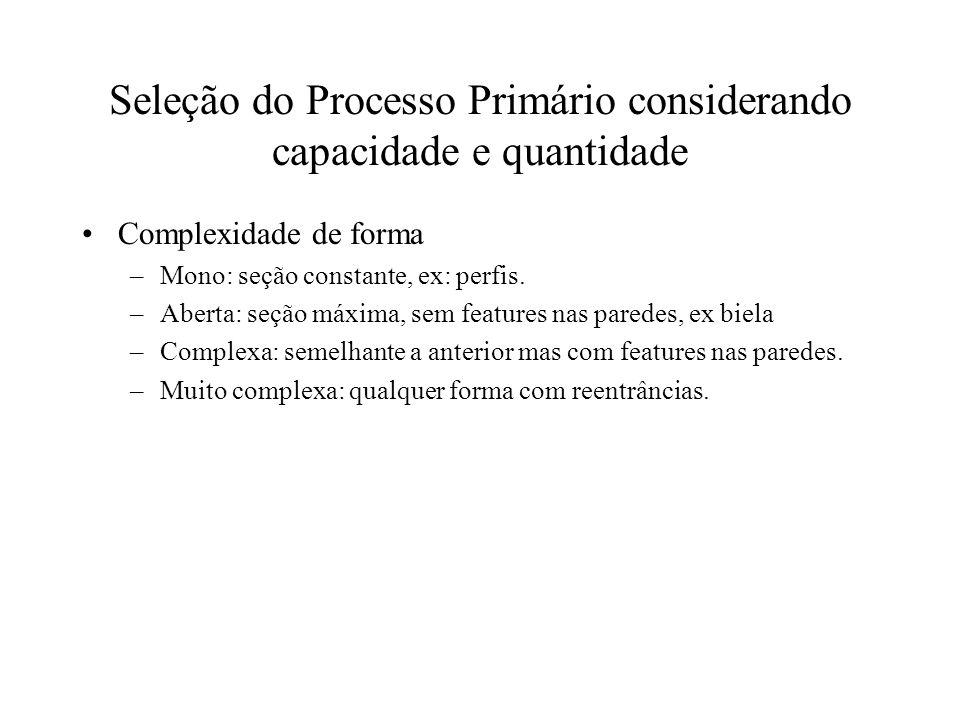 Seleção do Processo Primário considerando capacidade e quantidade Complexidade de forma –Mono: seção constante, ex: perfis. –Aberta: seção máxima, sem
