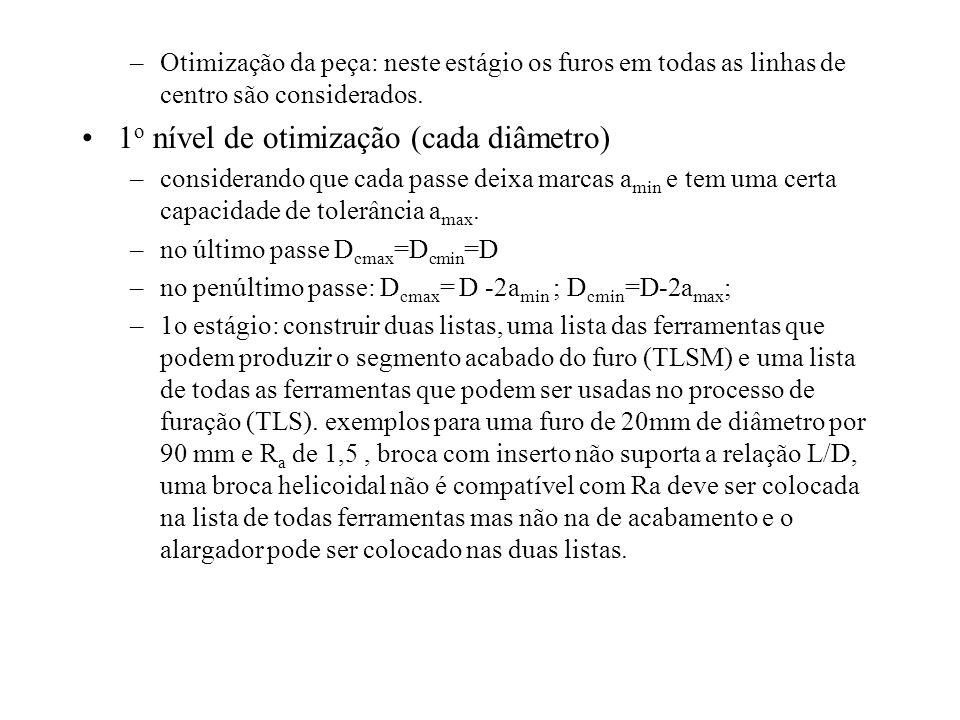–Otimização da peça: neste estágio os furos em todas as linhas de centro são considerados.