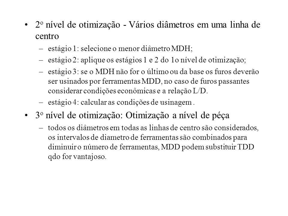 2 o nível de otimização - Vários diâmetros em uma linha de centro –estágio 1: selecione o menor diâmetro MDH; –estágio 2: aplique os estágios 1 e 2 do 1o nível de otimização; –estágio 3: se o MDH não for o último ou da base os furos deverão ser usinados por ferramentas MDD, no caso de furos passantes considerar condições econômicas e a relação L/D.