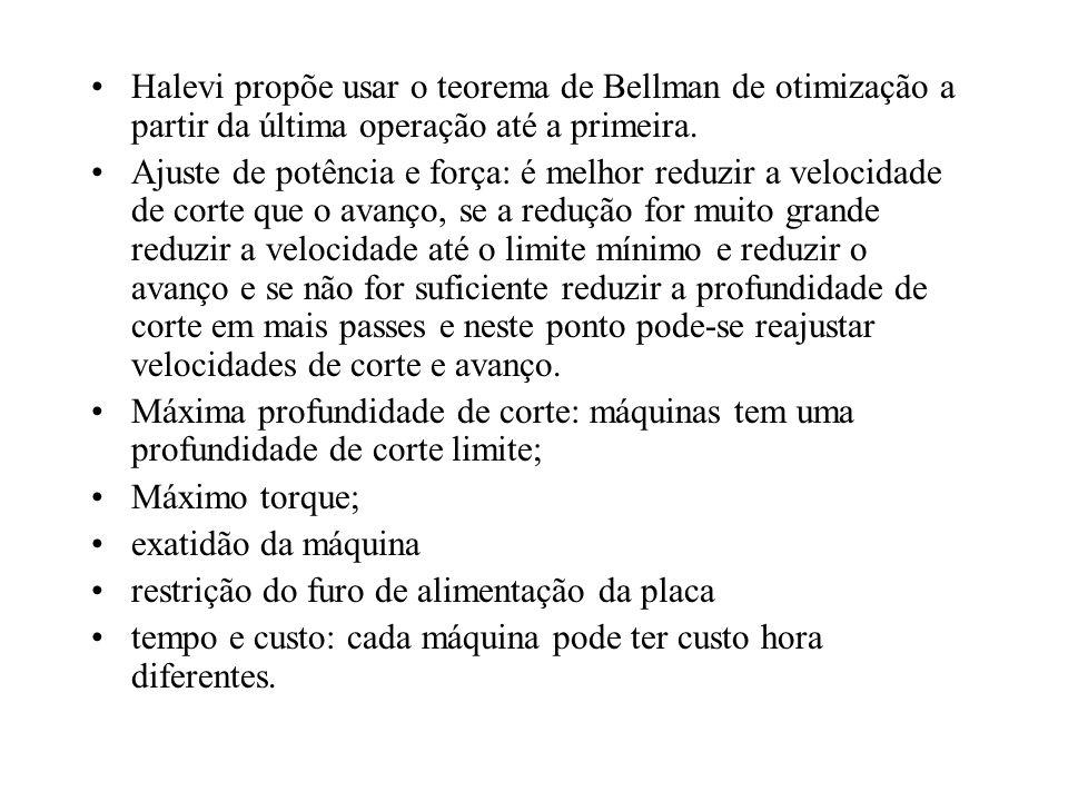 Halevi propõe usar o teorema de Bellman de otimização a partir da última operação até a primeira. Ajuste de potência e força: é melhor reduzir a veloc