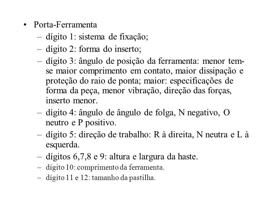 Porta-Ferramenta –dígito 1: sistema de fixação; –dígito 2: forma do inserto; –dígito 3: ângulo de posição da ferramenta: menor tem- se maior comprimen