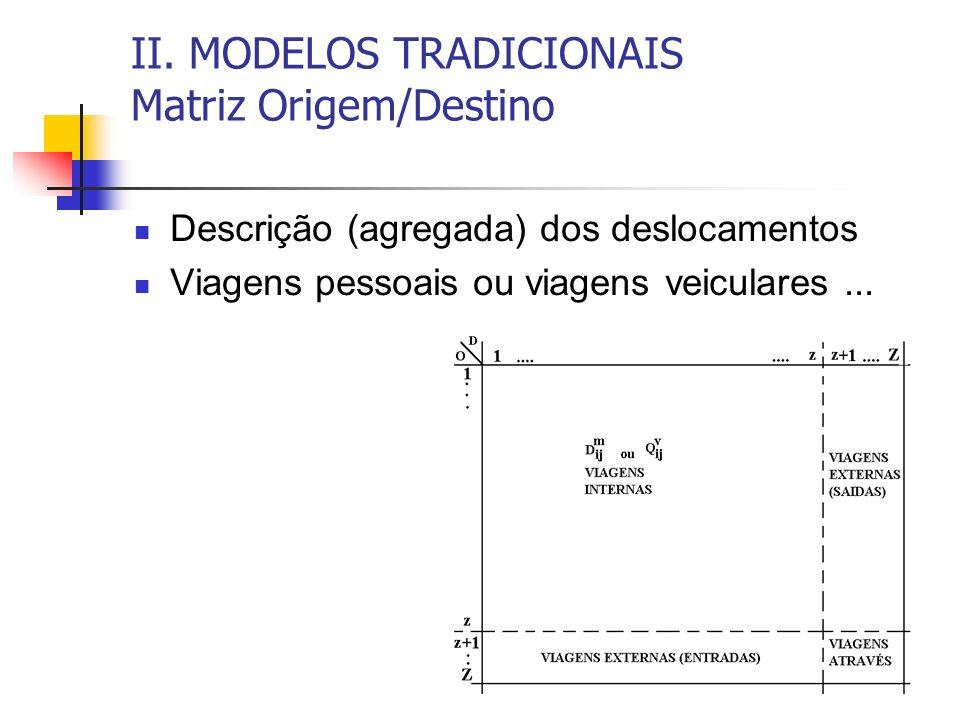 II. MODELOS TRADICIONAIS Matriz Origem/Destino Descrição (agregada) dos deslocamentos Viagens pessoais ou viagens veiculares...