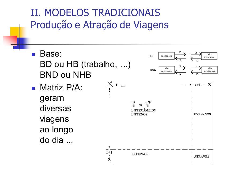 II. MODELOS TRADICIONAIS Produção e Atração de Viagens Base: BD ou HB (trabalho,...) BND ou NHB Matriz P/A: geram diversas viagens ao longo do dia...