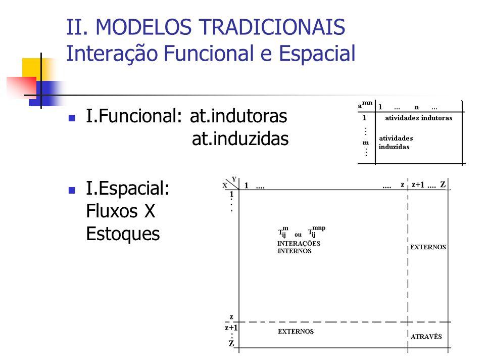 II. MODELOS TRADICIONAIS Interação Funcional e Espacial I.Funcional: at.indutoras at.induzidas I.Espacial: Fluxos X Estoques