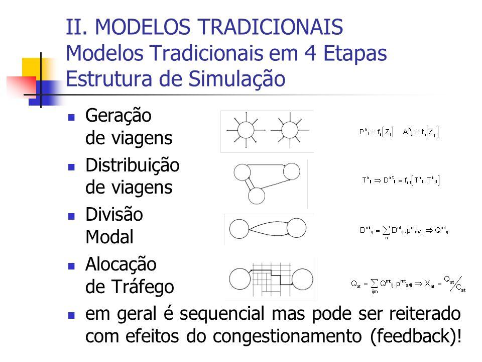 II. MODELOS TRADICIONAIS Modelos Tradicionais em 4 Etapas Estrutura de Simulação Geração de viagens Distribuição de viagens Divisão Modal Alocação de