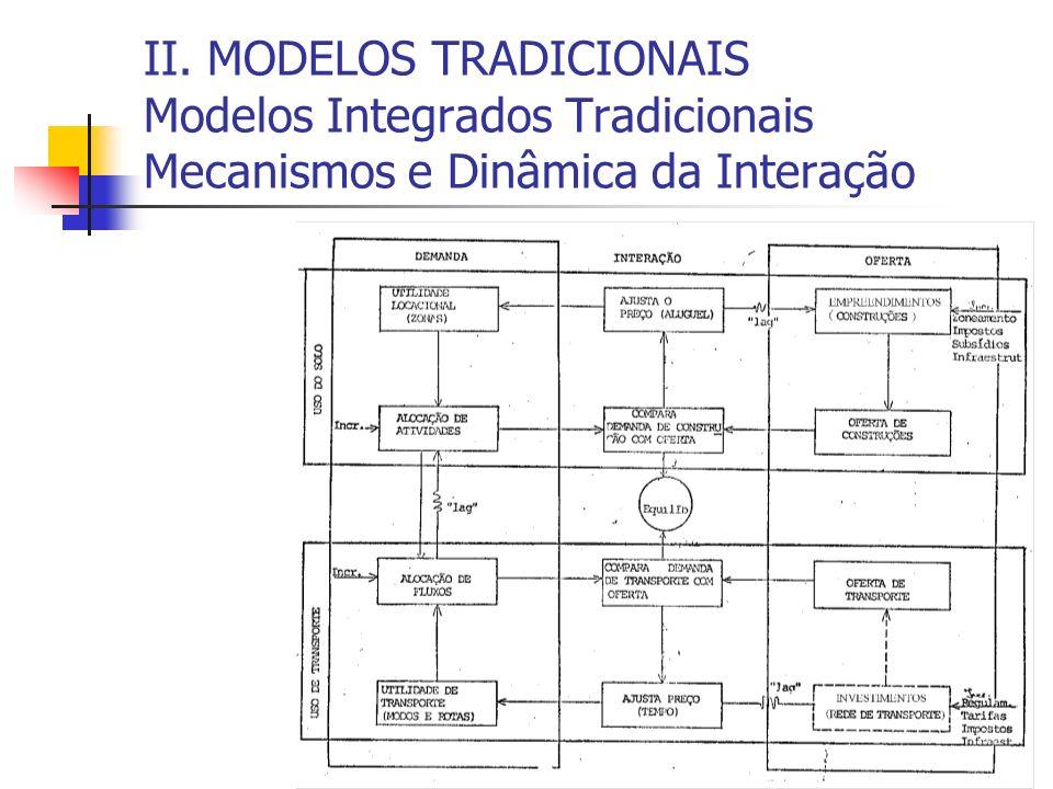 II. MODELOS TRADICIONAIS Modelos Integrados Tradicionais Mecanismos e Dinâmica da Interação