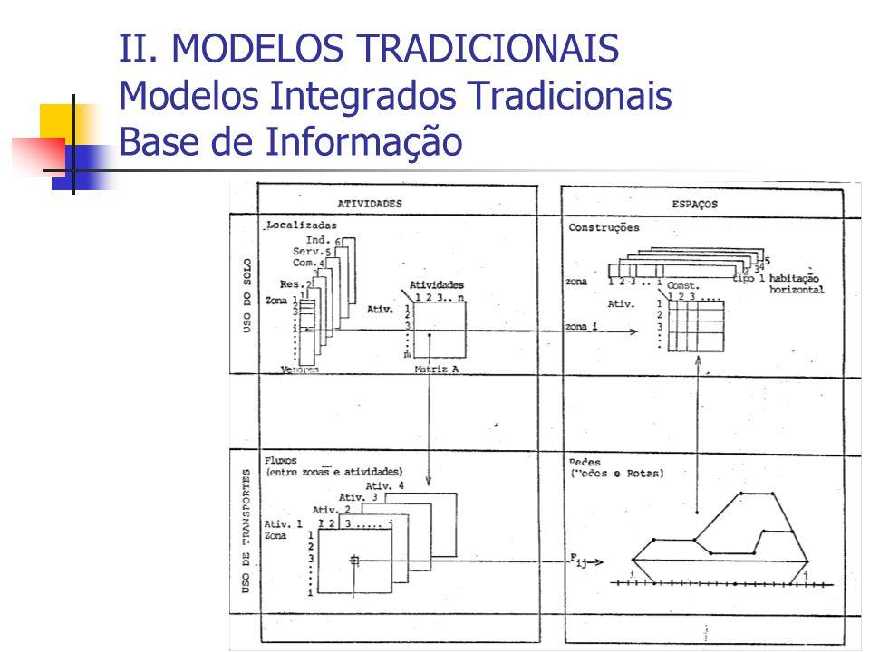 II. MODELOS TRADICIONAIS Modelos Integrados Tradicionais Base de Informação