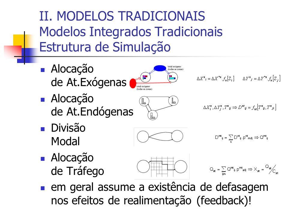 II. MODELOS TRADICIONAIS Modelos Integrados Tradicionais Estrutura de Simulação Alocação de At.Exógenas Alocação de At.Endógenas Divisão Modal Alocaçã