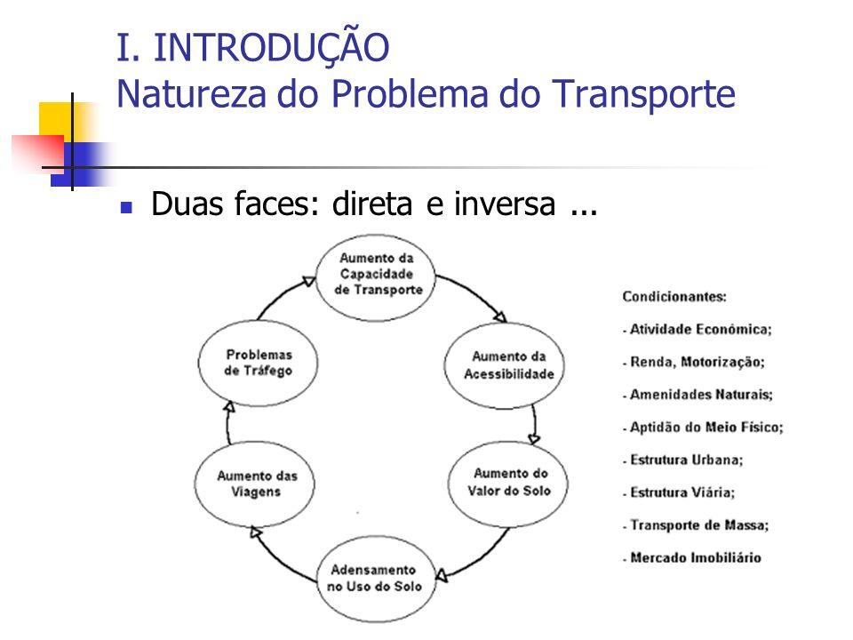 I. INTRODUÇÃO Natureza do Problema do Transporte Duas faces: direta e inversa...