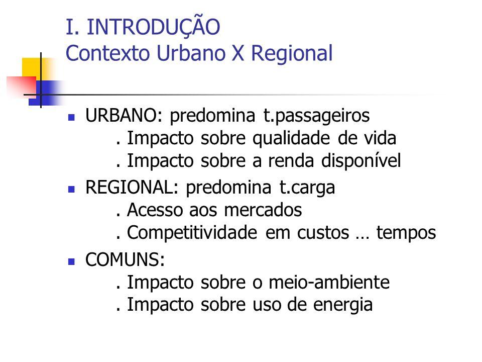I. INTRODUÇÃO Contexto Urbano X Regional URBANO: predomina t.passageiros. Impacto sobre qualidade de vida. Impacto sobre a renda disponível REGIONAL: