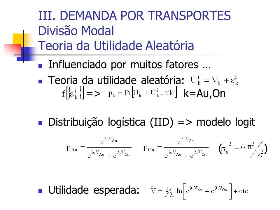 III. DEMANDA POR TRANSPORTES Divisão Modal Teoria da Utilidade Aleatória Influenciado por muitos fatores … Teoria da utilidade aleatória: => k=Au,On D