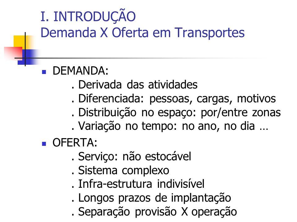 I. INTRODUÇÃO Demanda X Oferta em Transportes DEMANDA:. Derivada das atividades. Diferenciada: pessoas, cargas, motivos. Distribuição no espaço: por/e