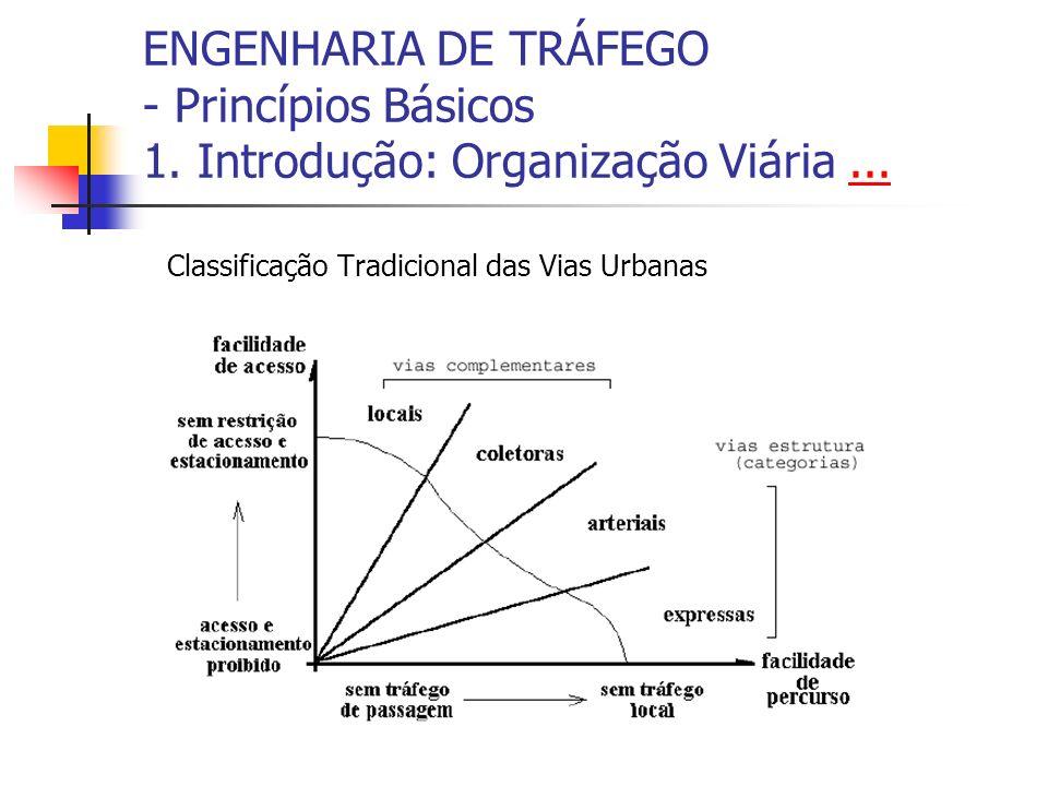 ENGENHARIA DE TRÁFEGO - Princípios Básicos 1. Introdução: Organização Viária...... Classificação Tradicional das Vias Urbanas