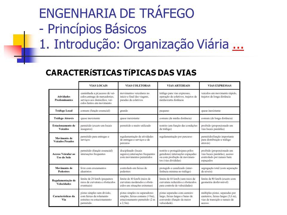 ENGENHARIA DE TRÁFEGO - Princípios Básicos 1. Introdução: Organização Viária...... CARACTERíSTICAS TíPICAS DAS VIAS