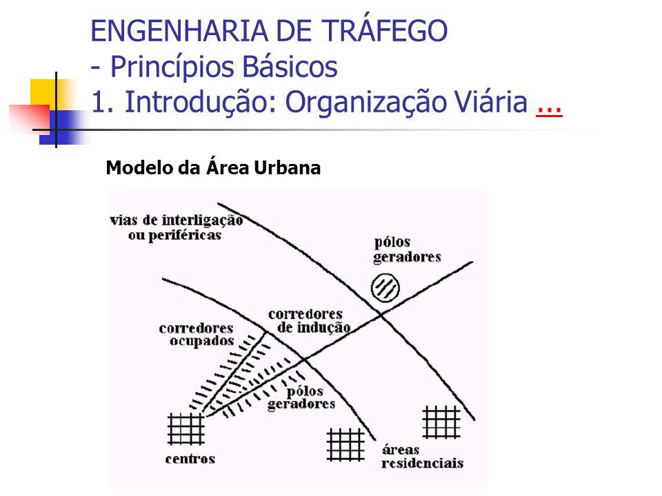 ENGENHARIA DE TRÁFEGO - Princípios Básicos 1. Introdução: Organização Viária...... Modelo da Área Urbana