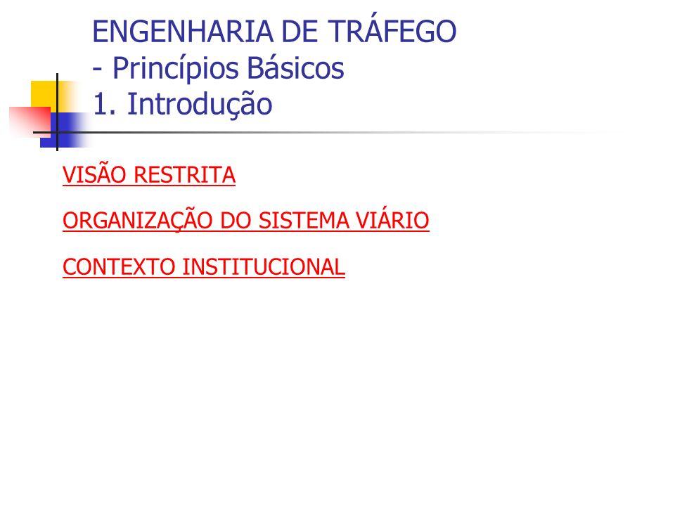 ENGENHARIA DE TRÁFEGO - Princípios Básicos 1. Introdução VISÃO RESTRITA ORGANIZAÇÃO DO SISTEMA VIÁRIO CONTEXTO INSTITUCIONAL