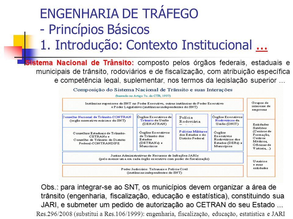 ENGENHARIA DE TRÁFEGO - Princípios Básicos 1. Introdução: Contexto Institucional...... Sistema Nacional de Trânsito: Sistema Nacional de Trânsito: com