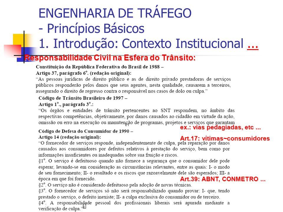 ENGENHARIA DE TRÁFEGO - Princípios Básicos 1. Introdução: Contexto Institucional...... Responsabilidade Civil na Esfera do Trânsito: Constituição Fede
