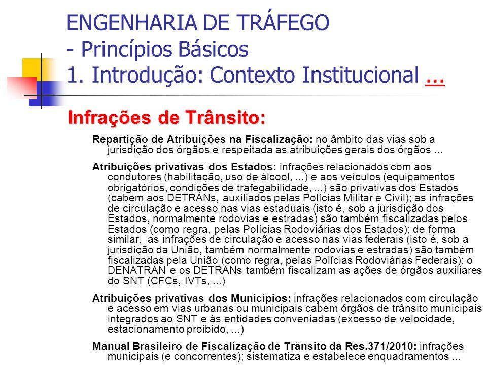 ENGENHARIA DE TRÁFEGO - Princípios Básicos 1. Introdução: Contexto Institucional...... Infrações de Trânsito: Repartição de Atribuições na Fiscalizaçã