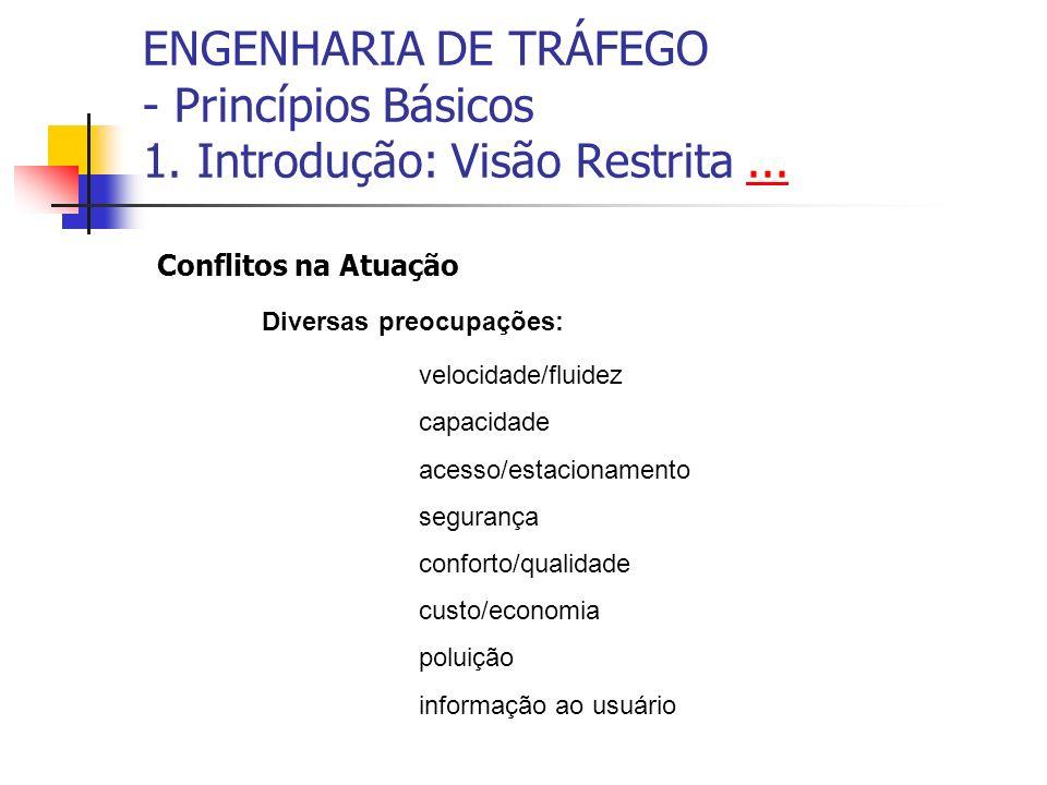 ENGENHARIA DE TRÁFEGO - Princípios Básicos 1.Introdução: Visão Restrita......