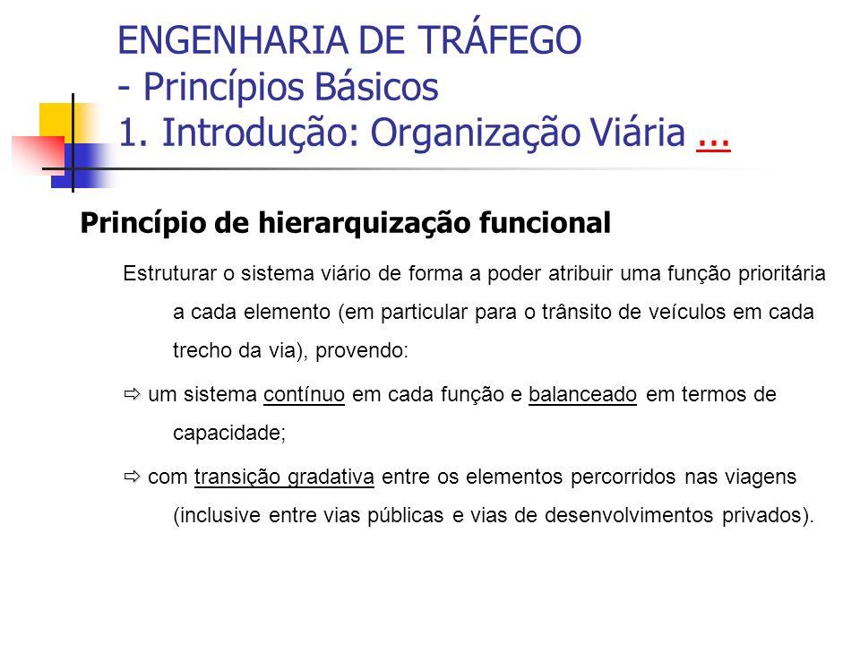 ENGENHARIA DE TRÁFEGO - Princípios Básicos 1. Introdução: Organização Viária...... Princípio de hierarquização funcional Estruturar o sistema viário d