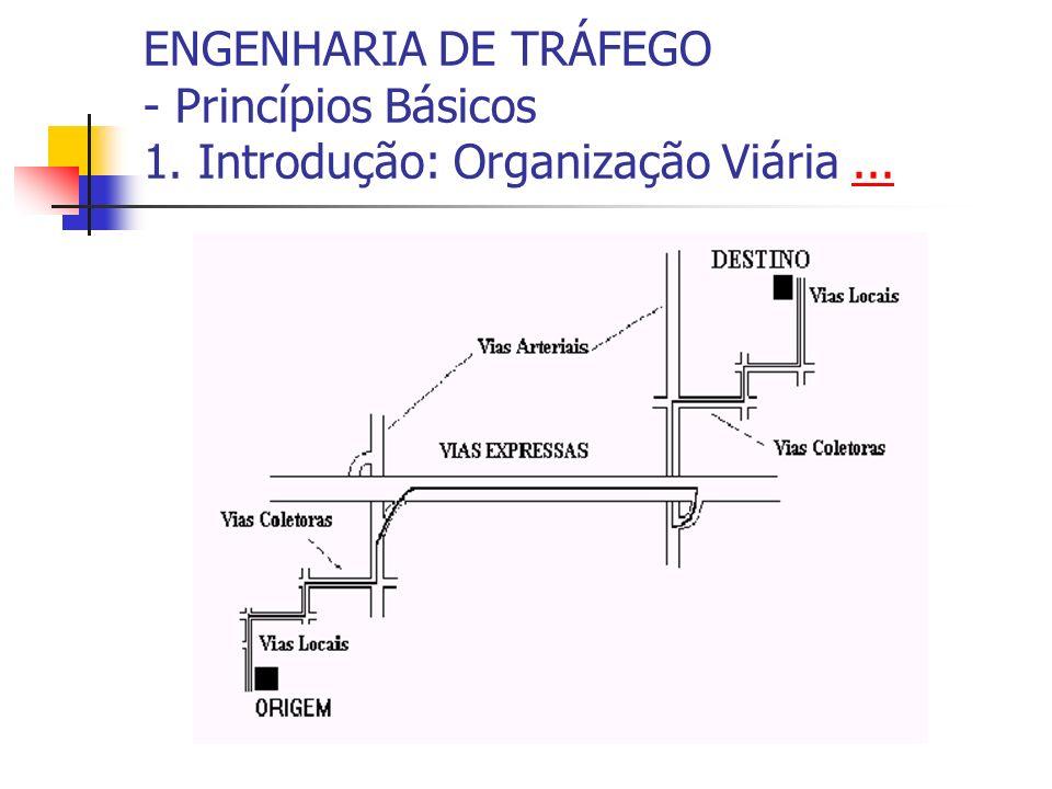 ENGENHARIA DE TRÁFEGO - Princípios Básicos 1. Introdução: Organização Viária......