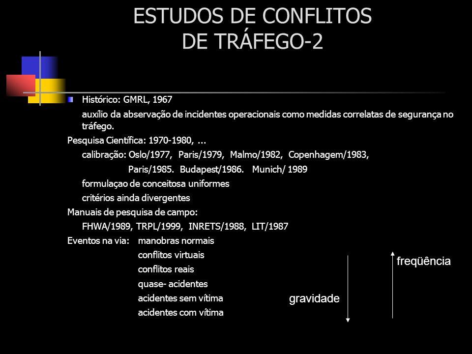 ESTUDOS DE CONFLITOS DE TRÁFEGO-2 Histórico: GMRL, 1967 auxílio da abservação de incidentes operacionais como medidas correlatas de segurança no tráfe