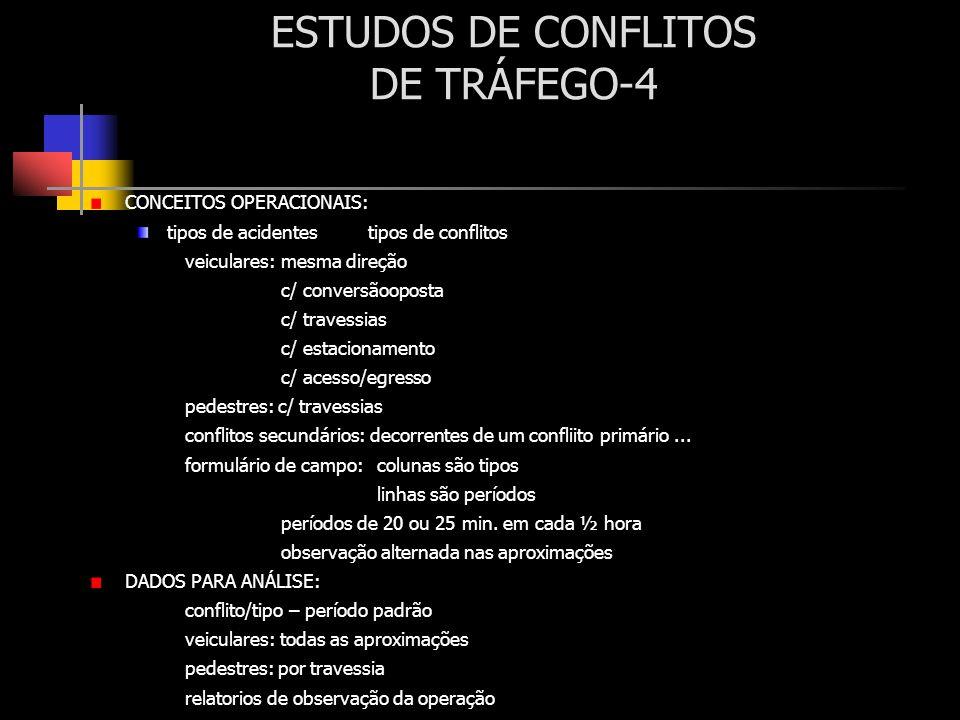 ESTUDOS DE CONFLITOS DE TRÁFEGO-4 CONCEITOS OPERACIONAIS: tipos de acidentes tipos de conflitos veiculares:mesma direção c/ conversãooposta c/ travess