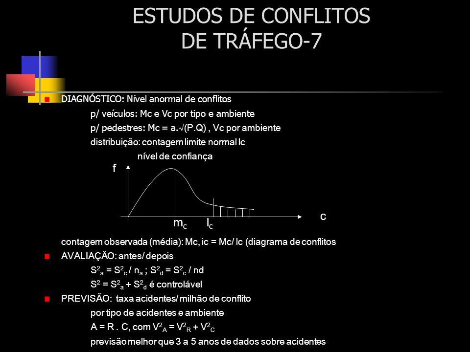 ESTUDOS DE CONFLITOS DE TRÁFEGO-7 DIAGNÓSTICO: Nível anormal de conflitos p/ veículos: Mc e Vc por tipo e ambiente p/ pedestres: Mc = a. (P.Q), Vc por