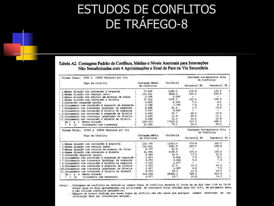 ESTUDOS DE CONFLITOS DE TRÁFEGO-8