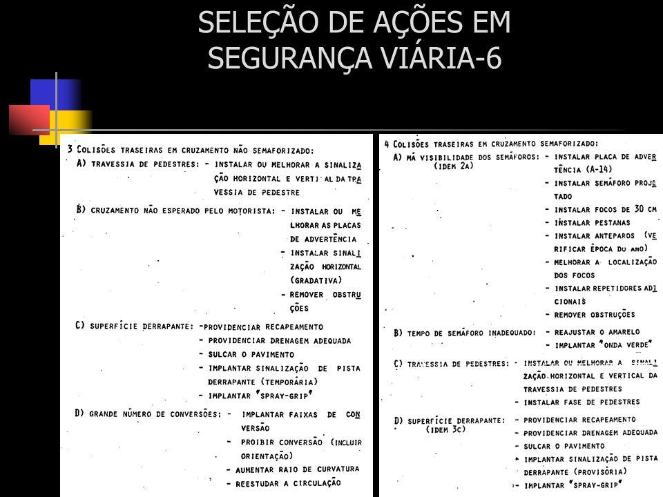 SELEÇÃO DE AÇÕES EM SEGURANÇA VIÁRIA-6