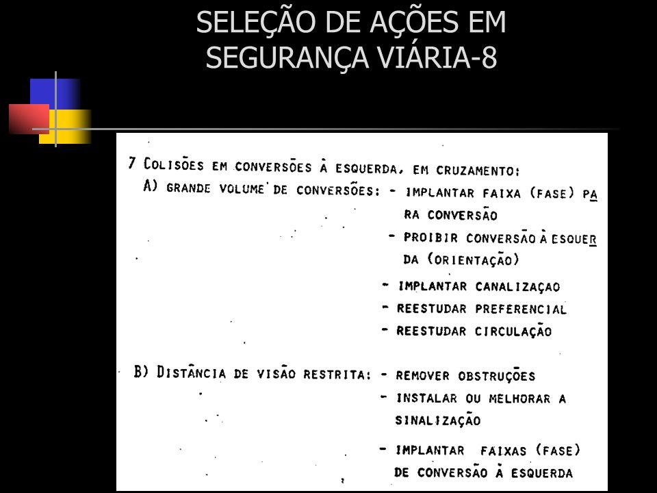 SELEÇÃO DE AÇÕES EM SEGURANÇA VIÁRIA-8