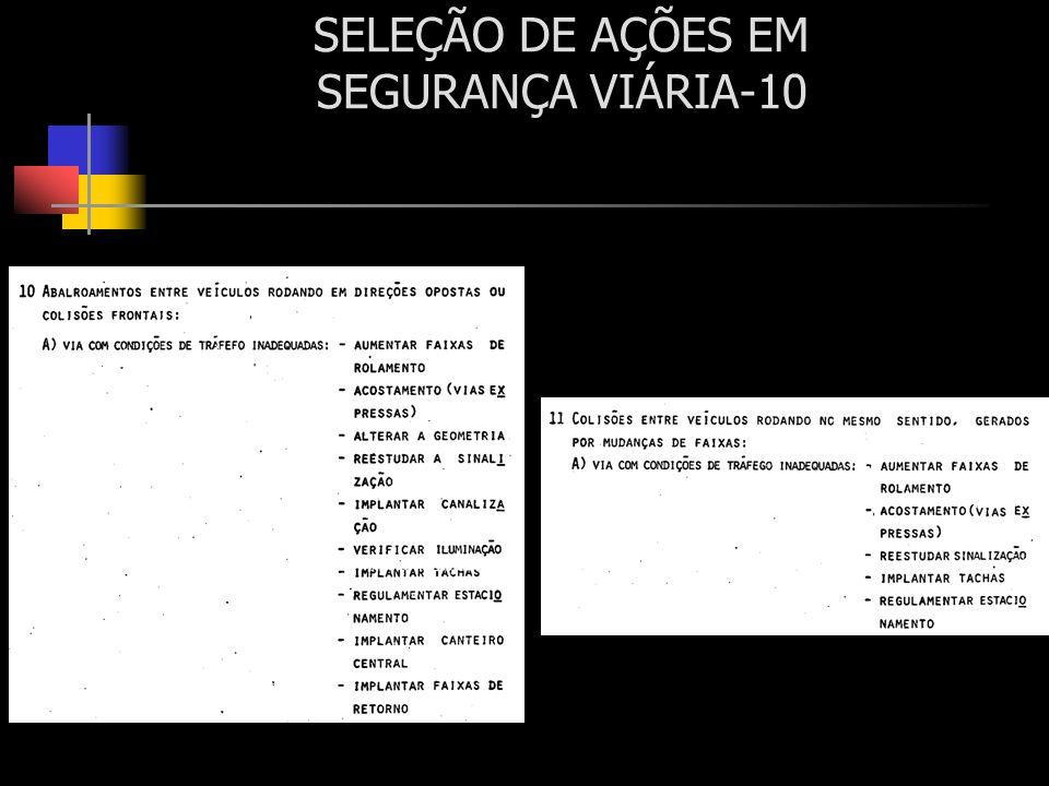 SELEÇÃO DE AÇÕES EM SEGURANÇA VIÁRIA-10