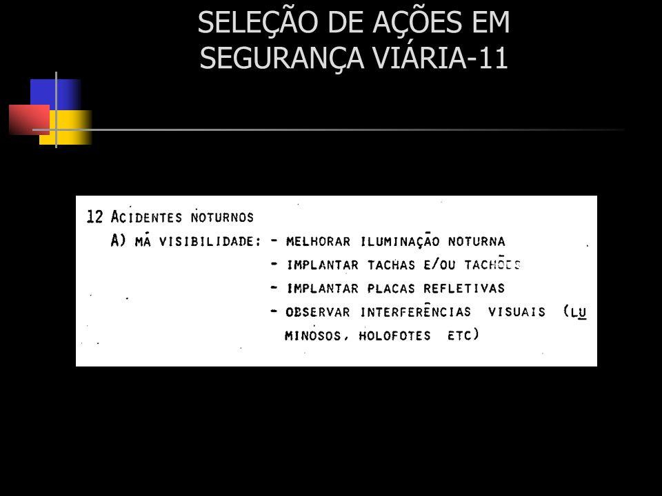 SELEÇÃO DE AÇÕES EM SEGURANÇA VIÁRIA-11