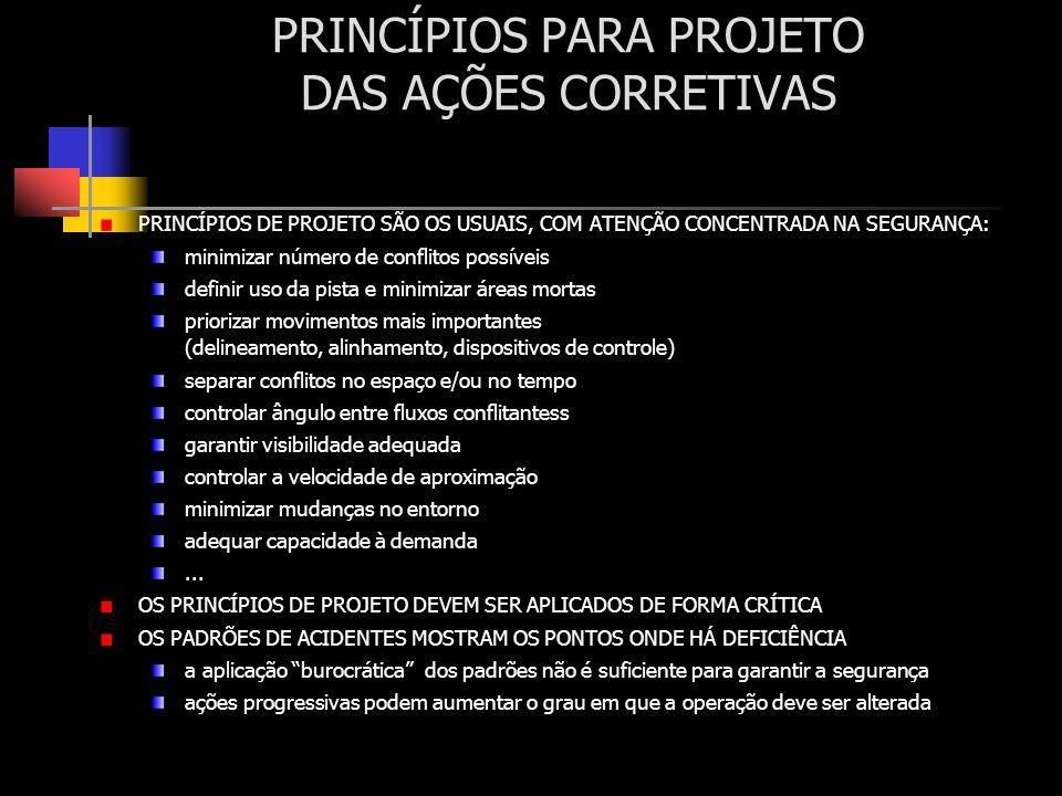 PRINCÍPIOS PARA PROJETO DAS AÇÕES CORRETIVAS PRINCÍPIOS DE PROJETO SÃO OS USUAIS, COM ATENÇÃO CONCENTRADA NA SEGURANÇA: minimizar número de conflitos