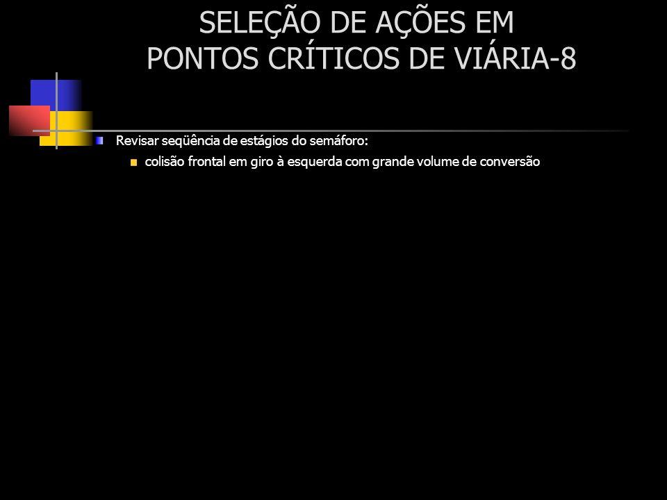 SELEÇÃO DE AÇÕES EM PONTOS CRÍTICOS DE VIÁRIA-8 Revisar seqüência de estágios do semáforo: colisão frontal em giro à esquerda com grande volume de con