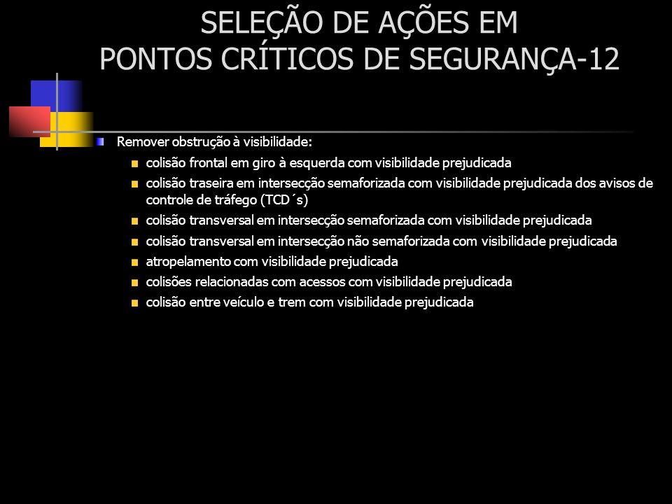 SELEÇÃO DE AÇÕES EM PONTOS CRÍTICOS DE SEGURANÇA-12 Remover obstrução à visibilidade: colisão frontal em giro à esquerda com visibilidade prejudicada