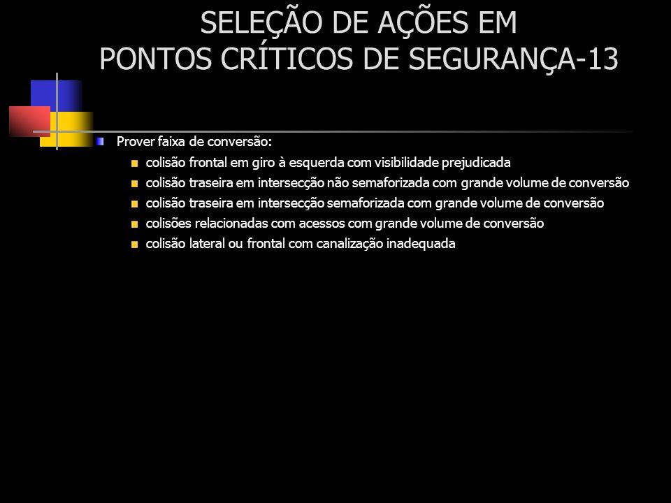 SELEÇÃO DE AÇÕES EM PONTOS CRÍTICOS DE SEGURANÇA-13 Prover faixa de conversão: colisão frontal em giro à esquerda com visibilidade prejudicada colisão