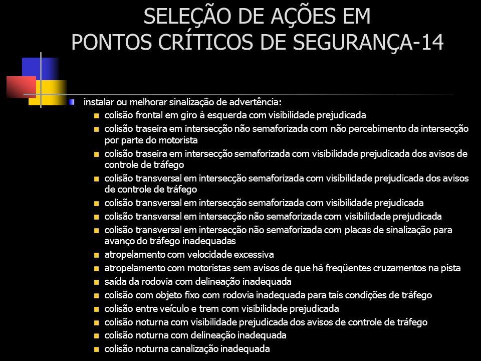 SELEÇÃO DE AÇÕES EM PONTOS CRÍTICOS DE SEGURANÇA-14 instalar ou melhorar sinalização de advertência: colisão frontal em giro à esquerda com visibilida