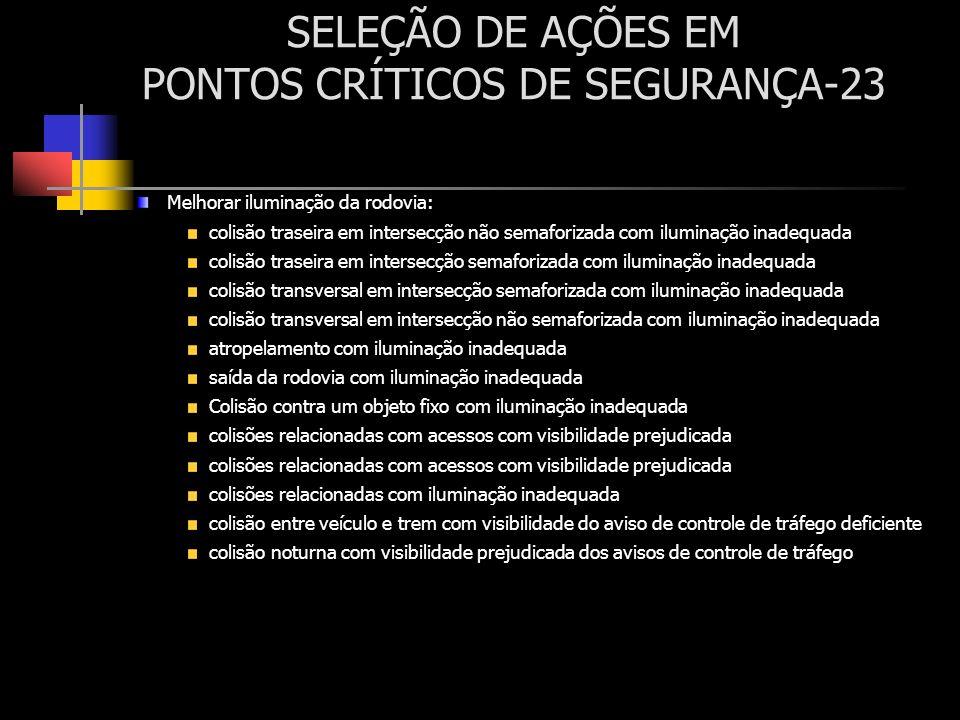 SELEÇÃO DE AÇÕES EM PONTOS CRÍTICOS DE SEGURANÇA-23 Melhorar iluminação da rodovia: colisão traseira em intersecção não semaforizada com iluminação in