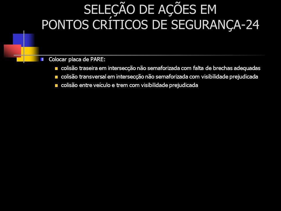SELEÇÃO DE AÇÕES EM PONTOS CRÍTICOS DE SEGURANÇA-24 Colocar placa de PARE: colisão traseira em intersecção não semaforizada com falta de brechas adequ